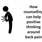 positive thinking and back pain